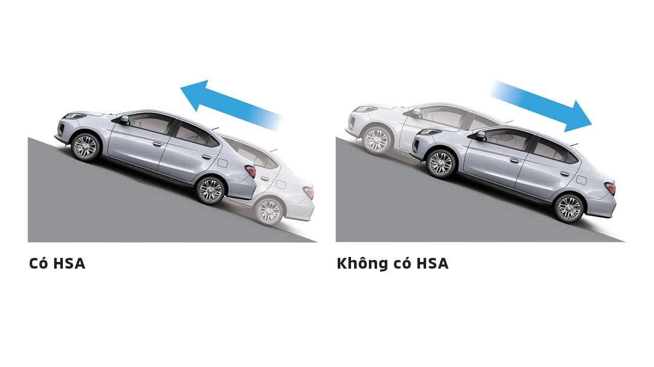 Hệ thống hỗ trợ khởi hành ngang dốc HSA