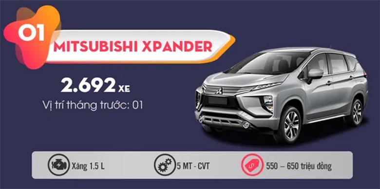 TOP 10 xe bán chạy tháng 11 – Xpander tiếp tục làm mưa, làm gió ở vị trí Số 1